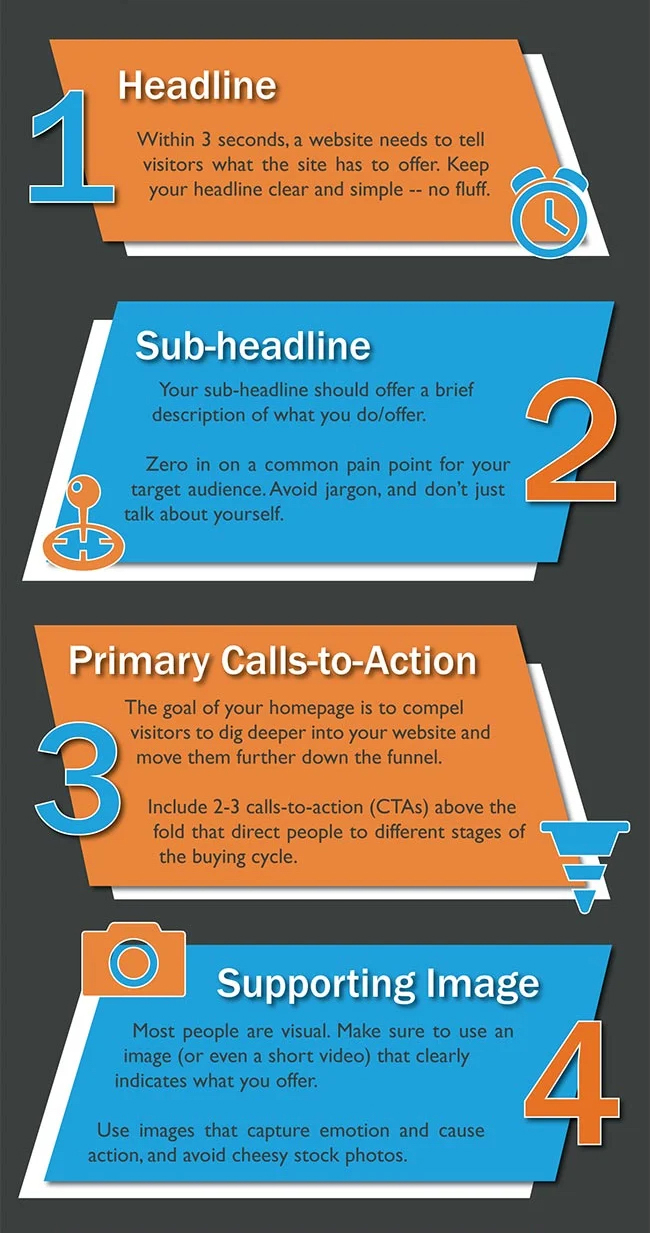 12 Critical Website Homepage Elements for Your Company